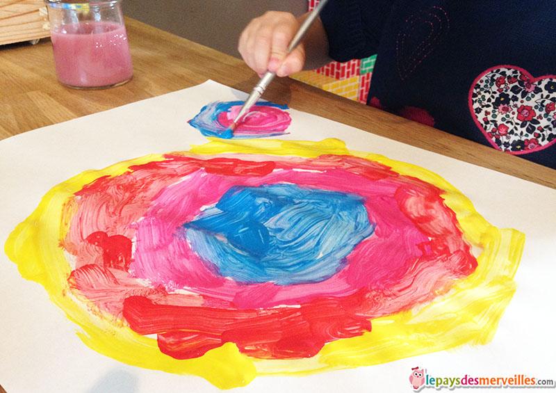 peindre à la manière de Kandinsky