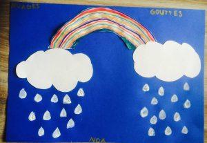 activite theme goutte nuage