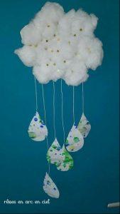suspension nuage gouttes