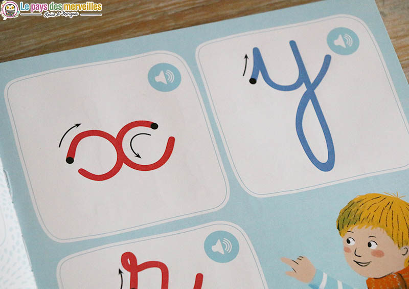 Abécédaire sonore pour apprendre le son des lettres
