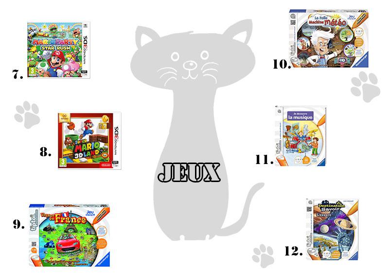 idées cadeaux pour enfant de 7 ans