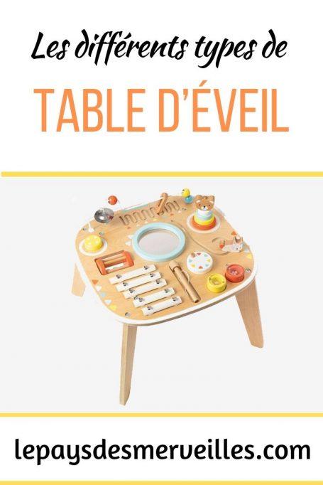 Les différents types de table d'éveil