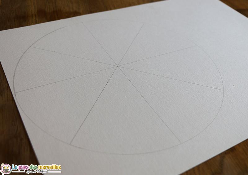 Cercle divisé en 8