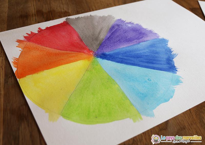 Cercle peint aux couleurs de l'arc en ciel